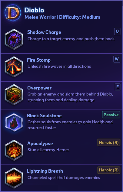 Hero Overview: Diablo — Part 1 | Nexus Tips and Tales